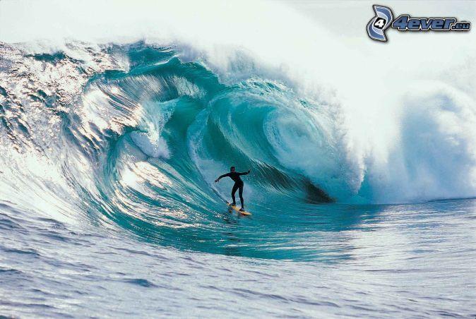 Surfen , Wellen