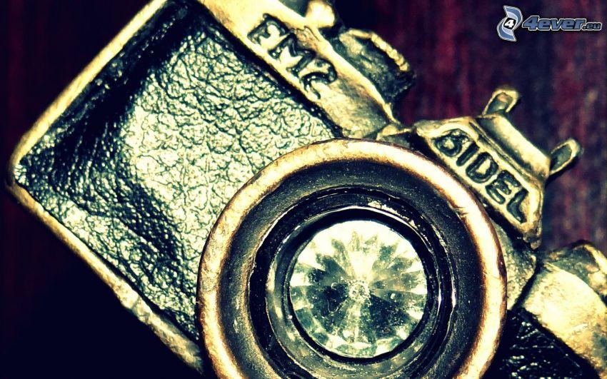 Kamera, Anhänger