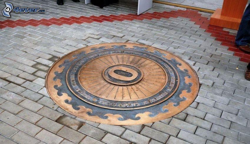 Kreis, Bürgersteig