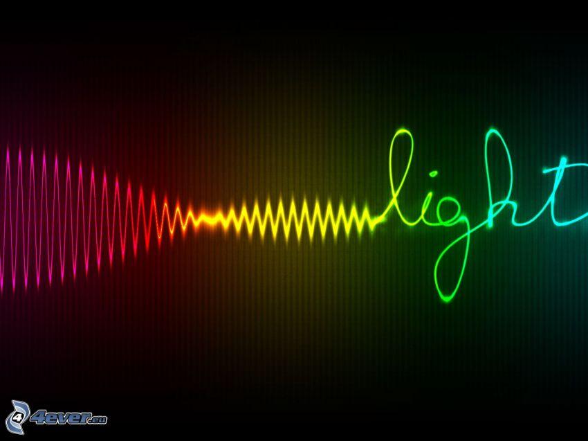 Licht, Wellen