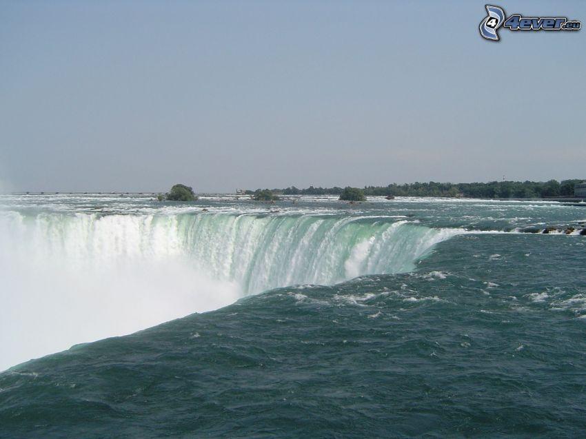 Niagarafälle, Himmel