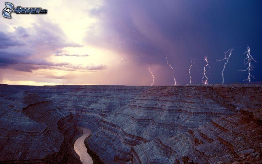 Schlucht, Blitze