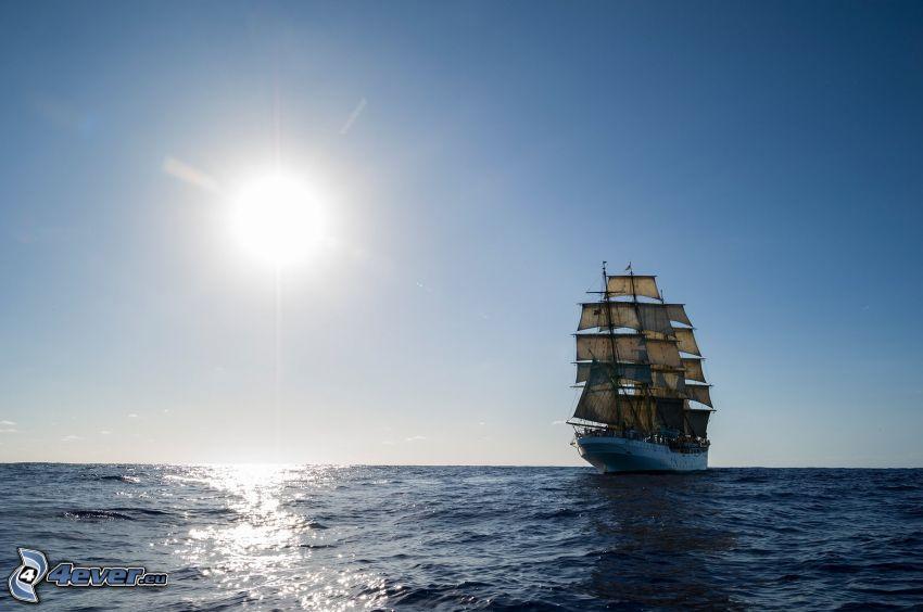 Sørlandet, Segelschiff, offenes Meer, Sonne