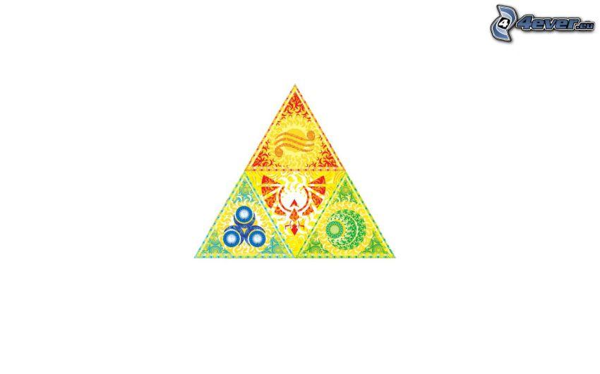 Pyramide, Elemente
