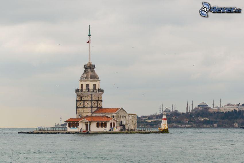 Kiz Kulesi, ö, hav