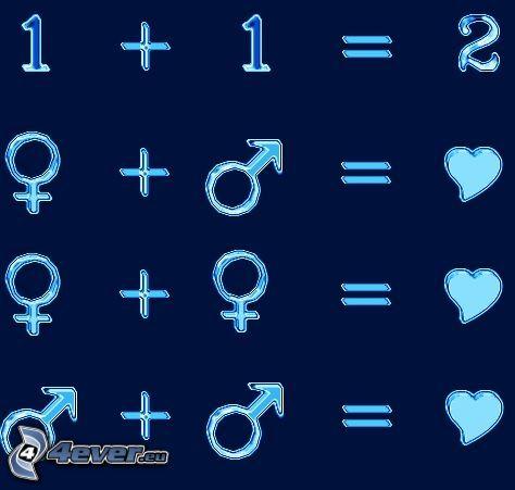 matematik, ekvation, kärlek, hjärta