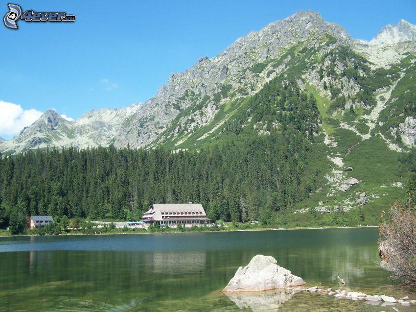 Höga Tatras