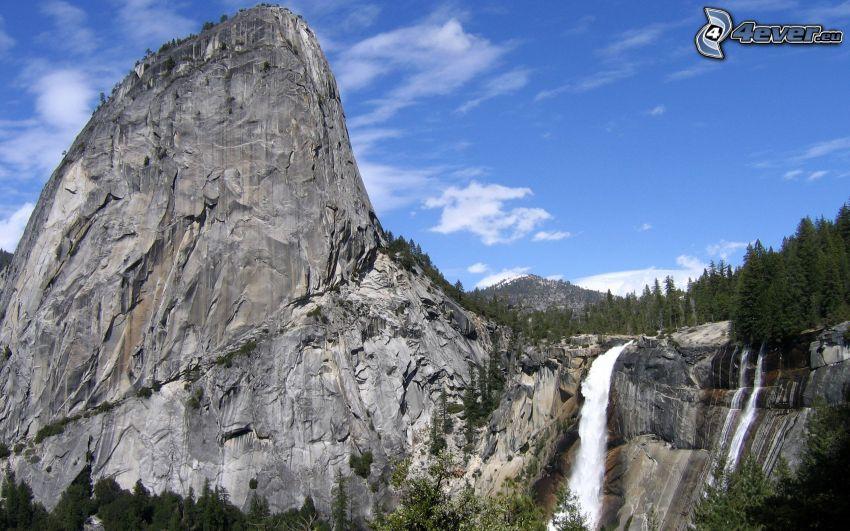 klippa, vattenfall