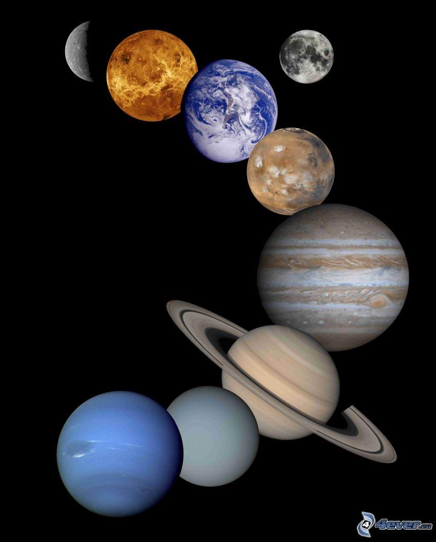 solsystemet, planeter, Månen