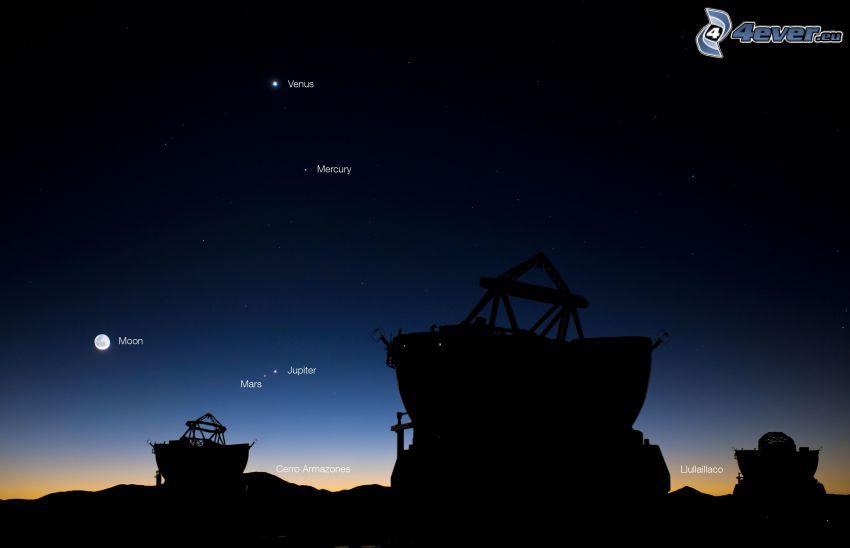fartyg, siluetter, planeter