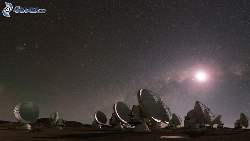 ALMA, observatorium