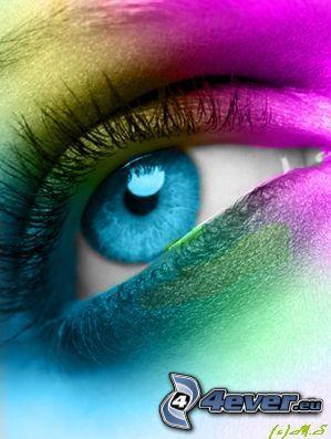 arco iris del ojo