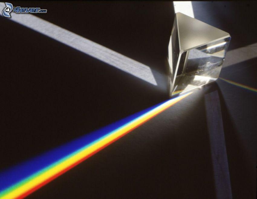 cristal, refracción