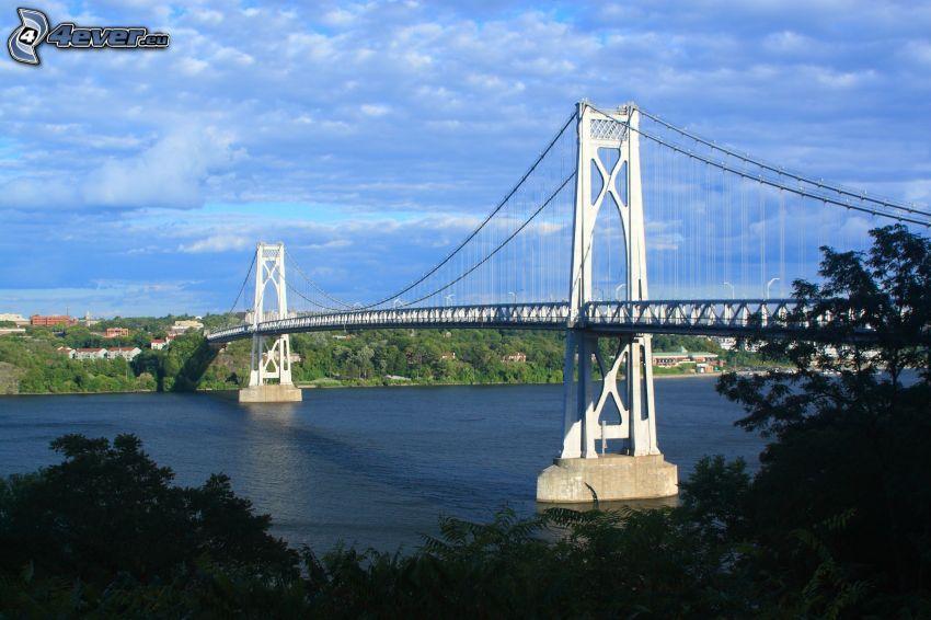 Mid-Hudson Bridge