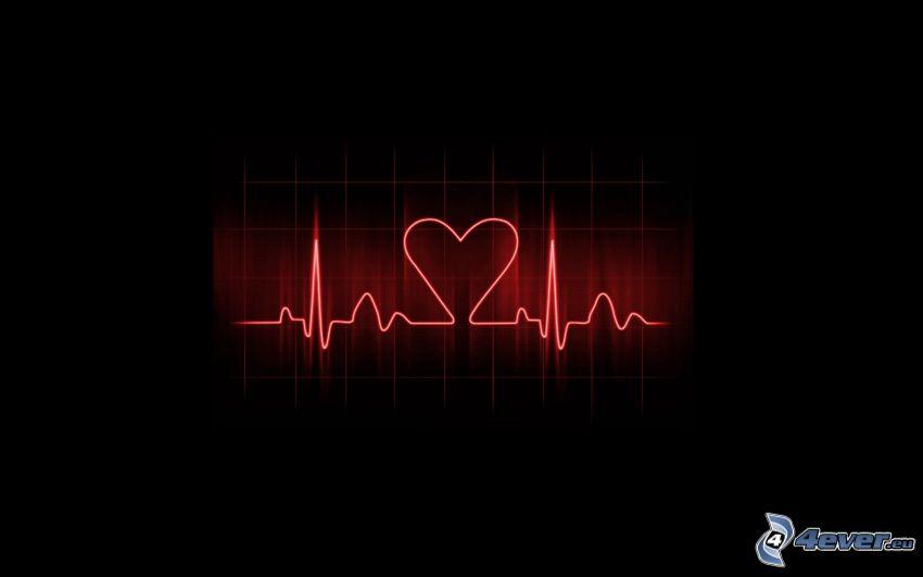 polso, cuore