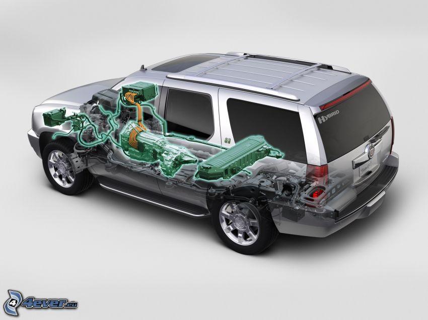 Cadillac, costruzione, ibrido