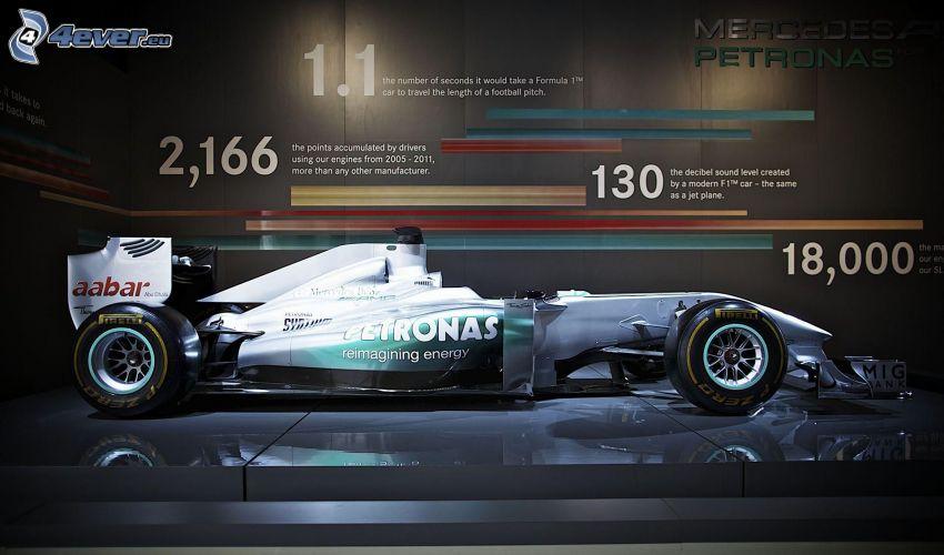 Mercedes-Benz, formula