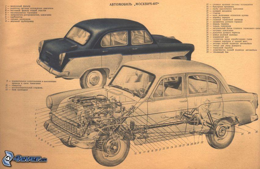 Trabant, veicolo d'epoca, auto disegnata, costruzione, immagine
