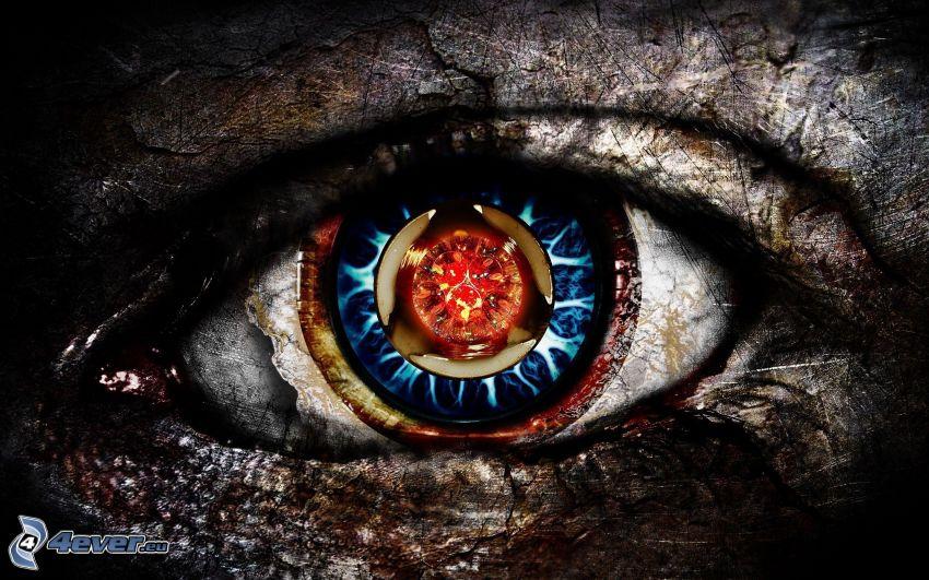 occhio astratto