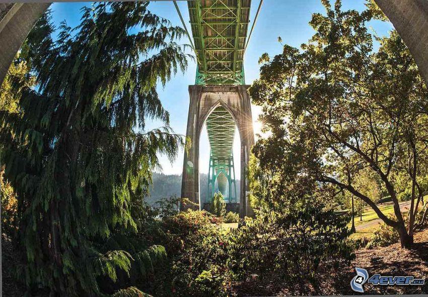 St. Johns Bridge, sotto il ponte, parco