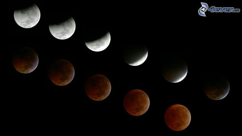 fasi lunari, Mese arancione
