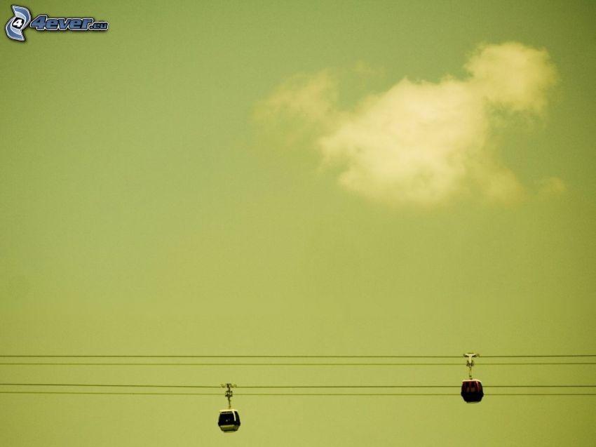 funicolare, nuvola