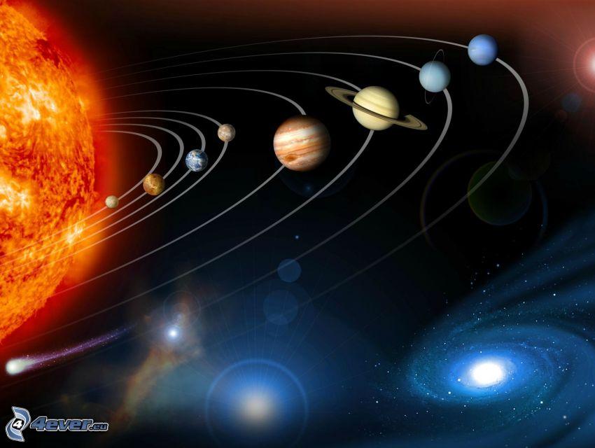 Naprendszer, galaxisok