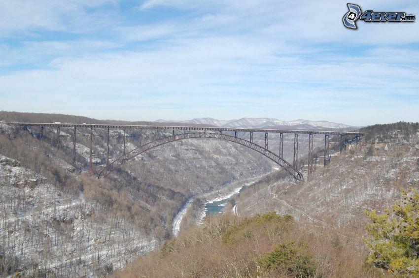 New River Gorge Bridge, pasmo górskie
