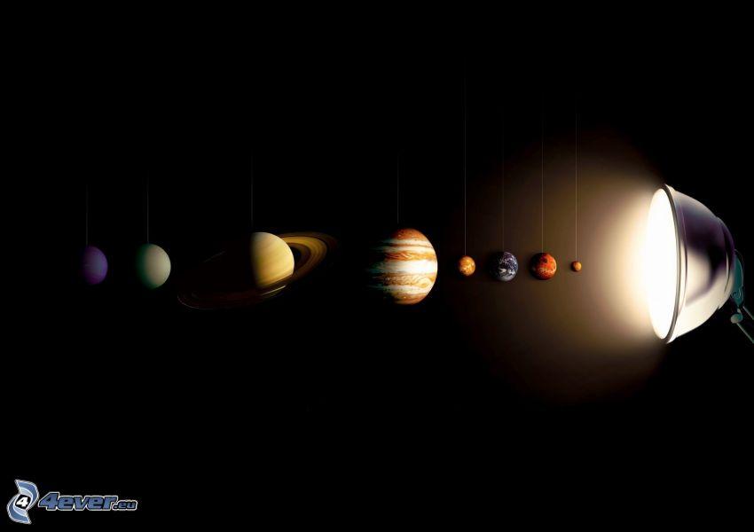układ słoneczny, planety, lampa