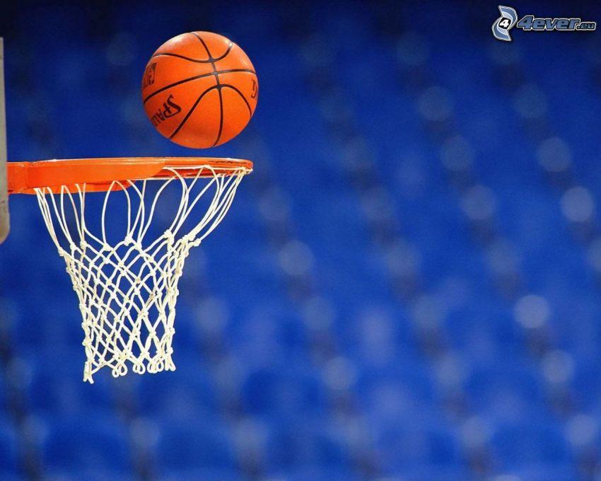 piłka koszykowa, kosz do koszykówki