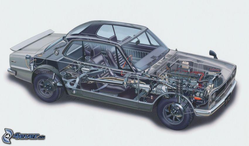 Nissan Skyline GT-R, konštrukcia