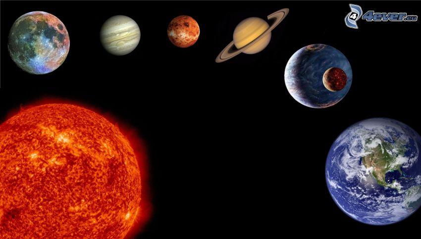 slnečná sústava, slnko, Zem, planéty