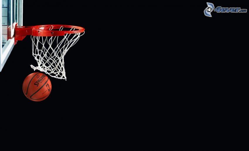 basketbalový kôš, basketbalová lopta