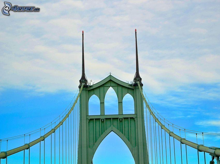 St. Johns Bridge, sky
