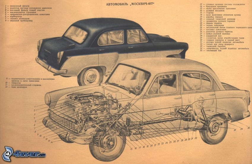 Trabant, oldtimer, cartoon car, construction, picture