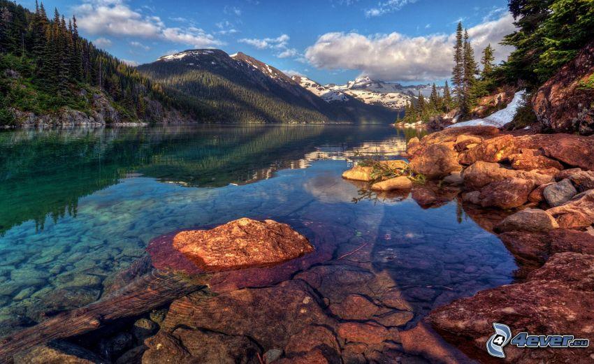 lake, rocks, snowy hills