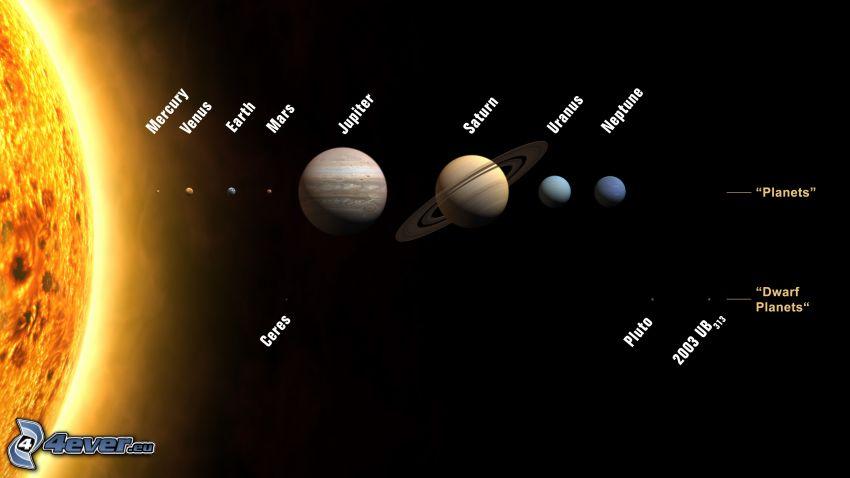 solar system, sun, planets