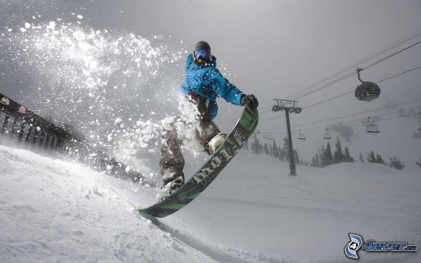 snowboarding, acrobatics